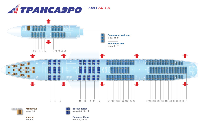 трансаэро 747 схема